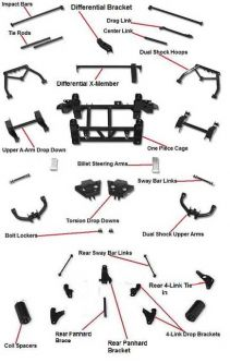 Hummer H3 Roof Rack Diagram